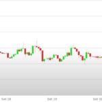 Previsioni Euro Dollaro – Analisi tecnica EUR USD 24-28 Settembre 2018