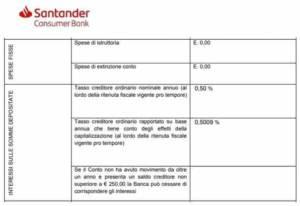 Conto Deposito Santander conviene? Opinioni e recensioni