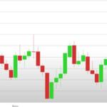Previsioni Euro Dollaro – Analisi tecnica EUR USD 31 Dicembre 2018 - 04 Gennaio 2019