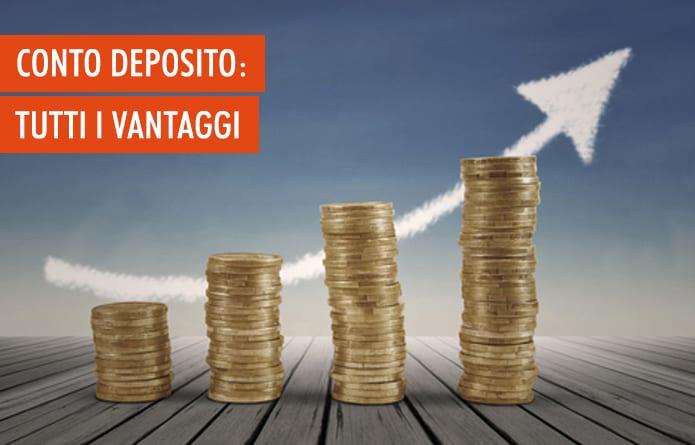 Migliori conti deposito 2019 sicuri: classifica e guida completa