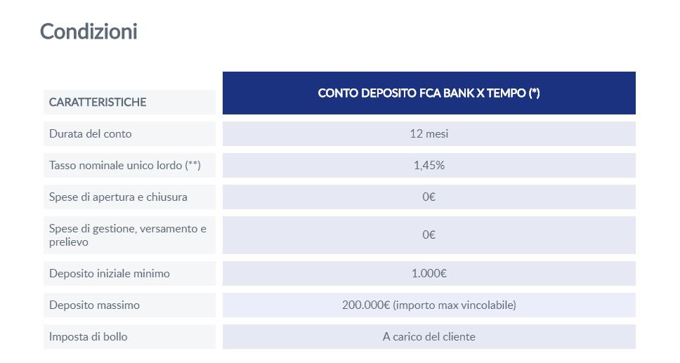 FCA bank conto deposito