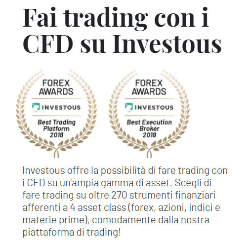 Investous CFD