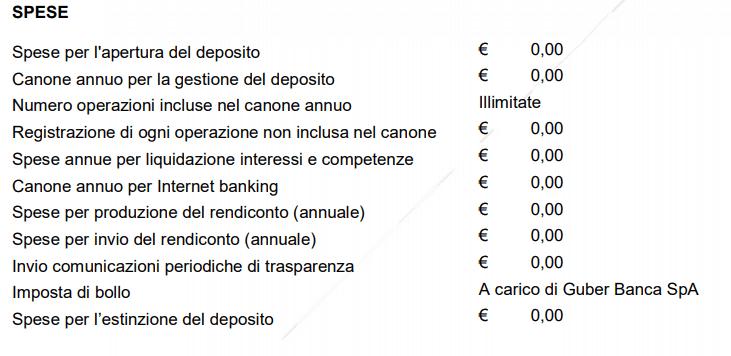 conto deposito 102 spese