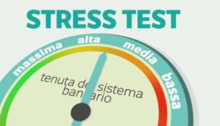 Banche - stress test: come si esegue? Perché è importante?