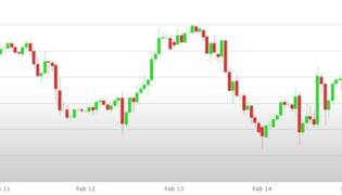 Previsioni Euro Dollaro – Analisi tecnica EUR USD 18-22 Febbraio 2019