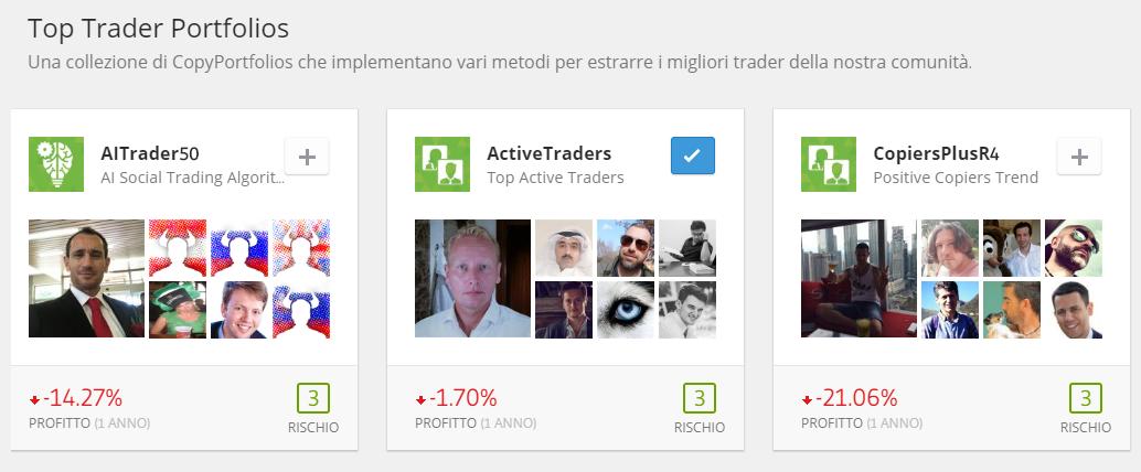 Top Trader Portfolios