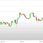 Previsioni Euro Dollaro – Analisi tecnica EUR USD 04 – 08 Marzo 2019