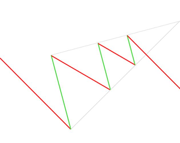 Pattern a cuneo