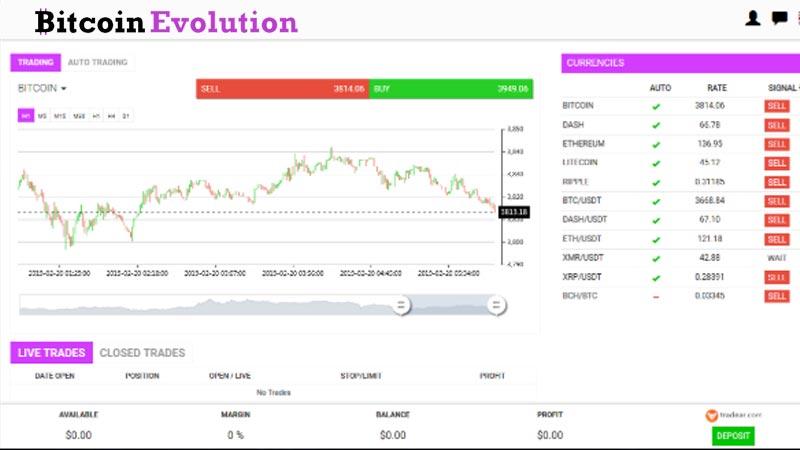 bitcoin-evolution