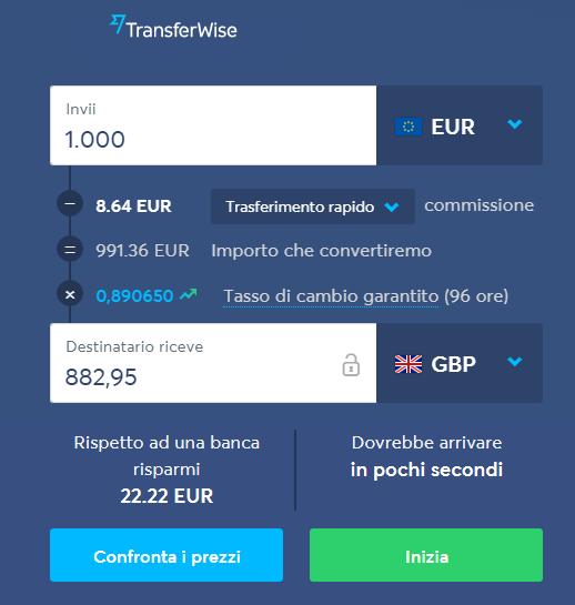 transferwise cambio