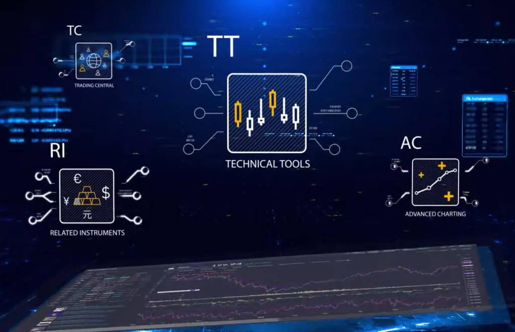 Marketsx strumenti