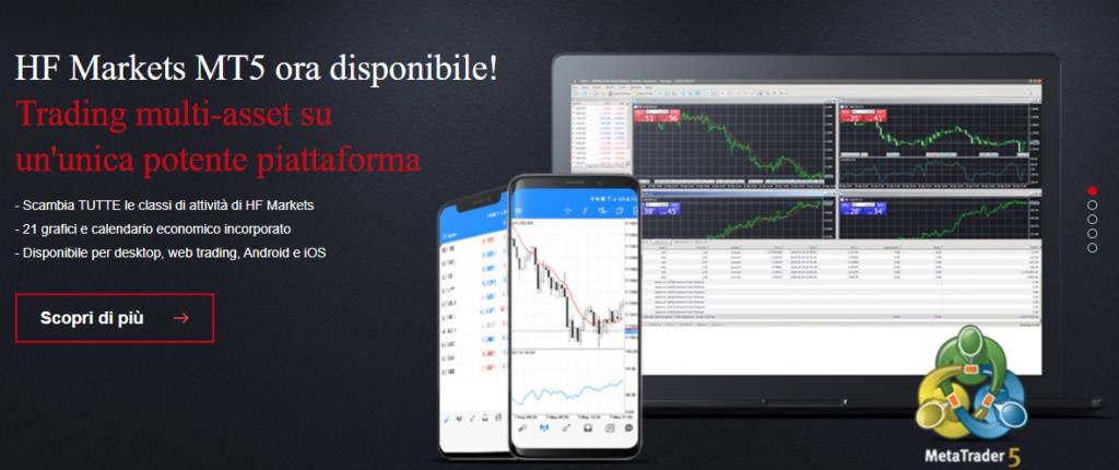 HF Markets recensioni